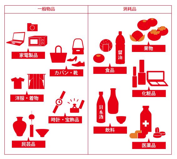 消費税免税店サイトより引用